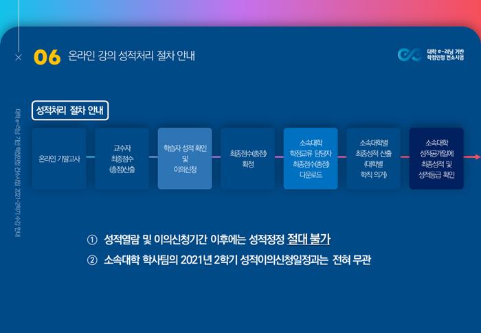 2021-2 lecture guide11