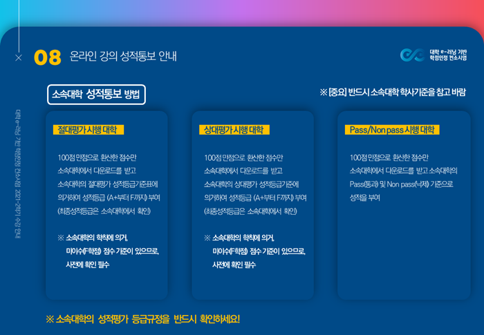 2021-2 lecture guide13